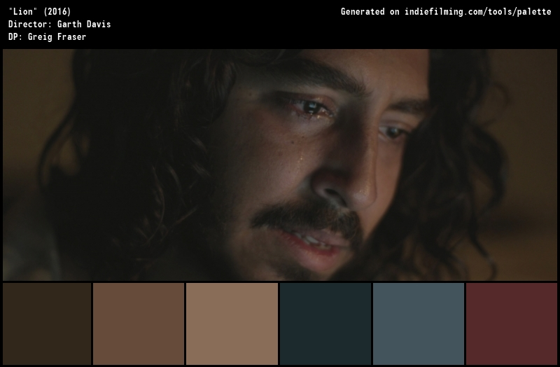 Color Palette of