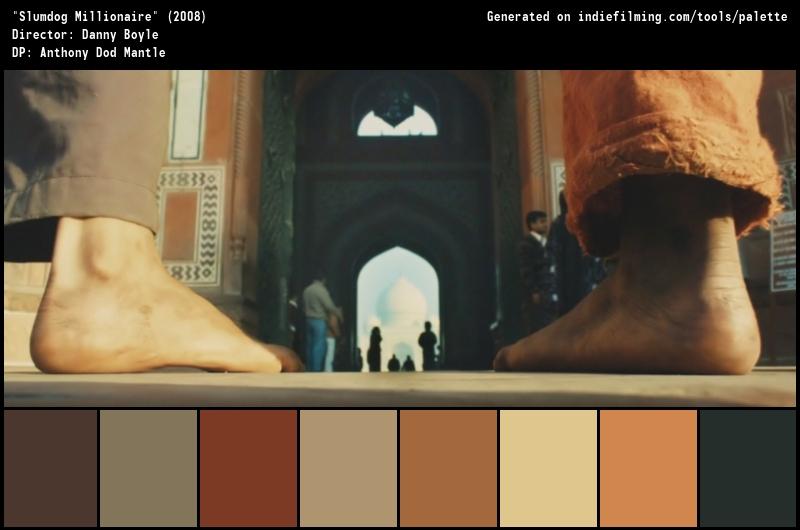 Color Palette of